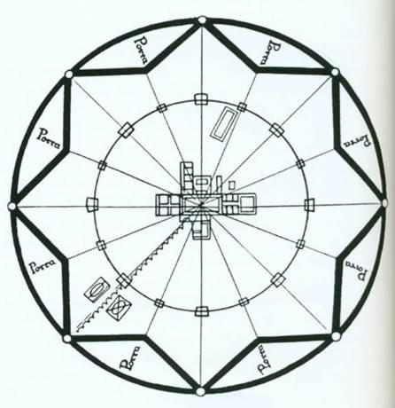 Идеальный город Сфорцинда. 1465 г. Арх. Антонио ди Пиетро Аверлино (Филарете)