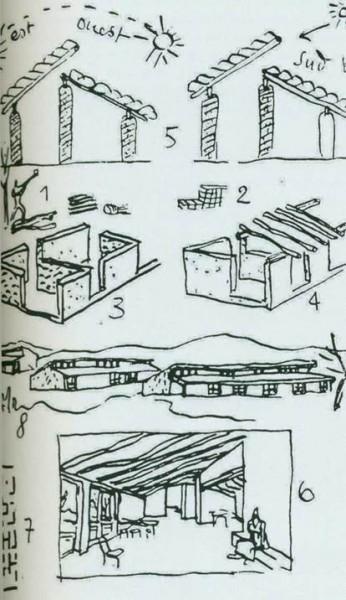 Ле Корбюзье. Идея экономичных легковозводимых домов