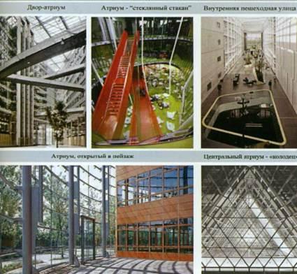 Примеры решений атриумов. Эти композиционные центры зданий - излюбленный объект архитектурного творчества