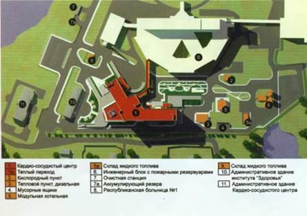Генеральный план с инженерно-техническими сооружениями. Показывает связь между с существующим медицинским центром