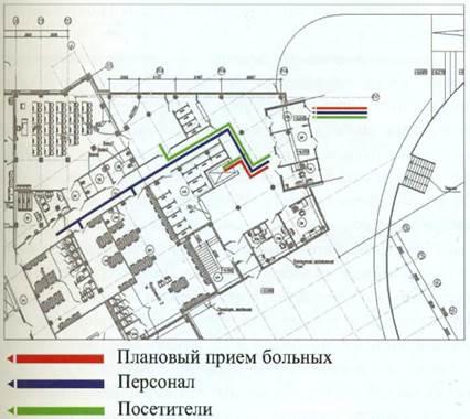 Главный фасад. На главном фасаде стеклянный пристрой показывает «ледяную глыбу», характеризирующий, что здание функционирует на холодном регионе России